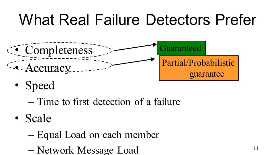 14 What Real Failure Detectors Prefer Completeness Accuracy Speed – Time to first detection of a failure Scale – Equal Load on each member – Network Message Load Guaranteed Partial/Probabilistic guarantee