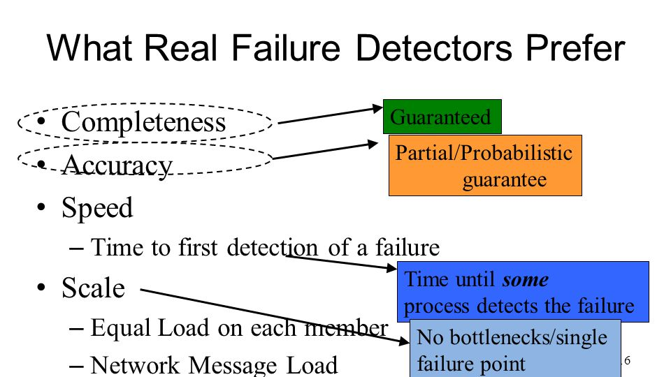 16 What Real Failure Detectors Prefer Completeness Accuracy Speed – Time to first detection of a failure Scale – Equal Load on each member – Network Message Load Guaranteed Partial/Probabilistic guarantee Time until some process detects the failure No bottlenecks/single failure point