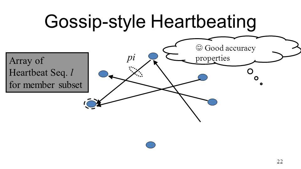 22 Gossip-style Heartbeating Array of Heartbeat Seq.