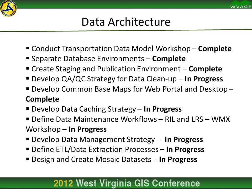 Data Architecture  Conduct Transportation Data Model Workshop – Complete  Separate Database Environments – Complete  Create Staging and Publication Environment – Complete  Develop QA/QC Strategy for Data Clean-up – In Progress  Develop Common Base Maps for Web Portal and Desktop – Complete  Develop Data Caching Strategy – In Progress  Define Data Maintenance Workflows – RIL and LRS – WMX Workshop – In Progress  Develop Data Management Strategy - In Progress  Define ETL/Data Extraction Processes – In Progress  Design and Create Mosaic Datasets - In Progress