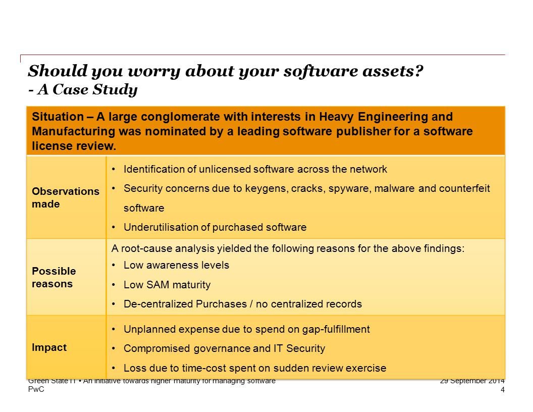 PwC 29 September 2014 Should you worry about your software assets.