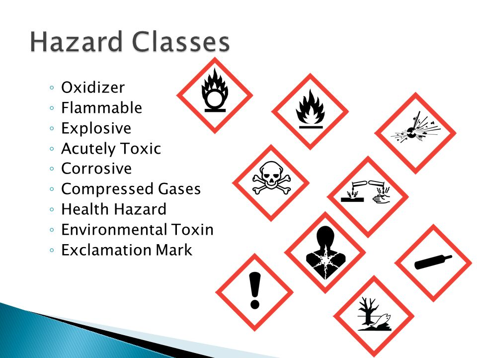 ◦ Oxidizer ◦ Flammable ◦ Explosive ◦ Acutely Toxic ◦ Corrosive ◦ Compressed Gases ◦ Health Hazard ◦ Environmental Toxin ◦ Exclamation Mark