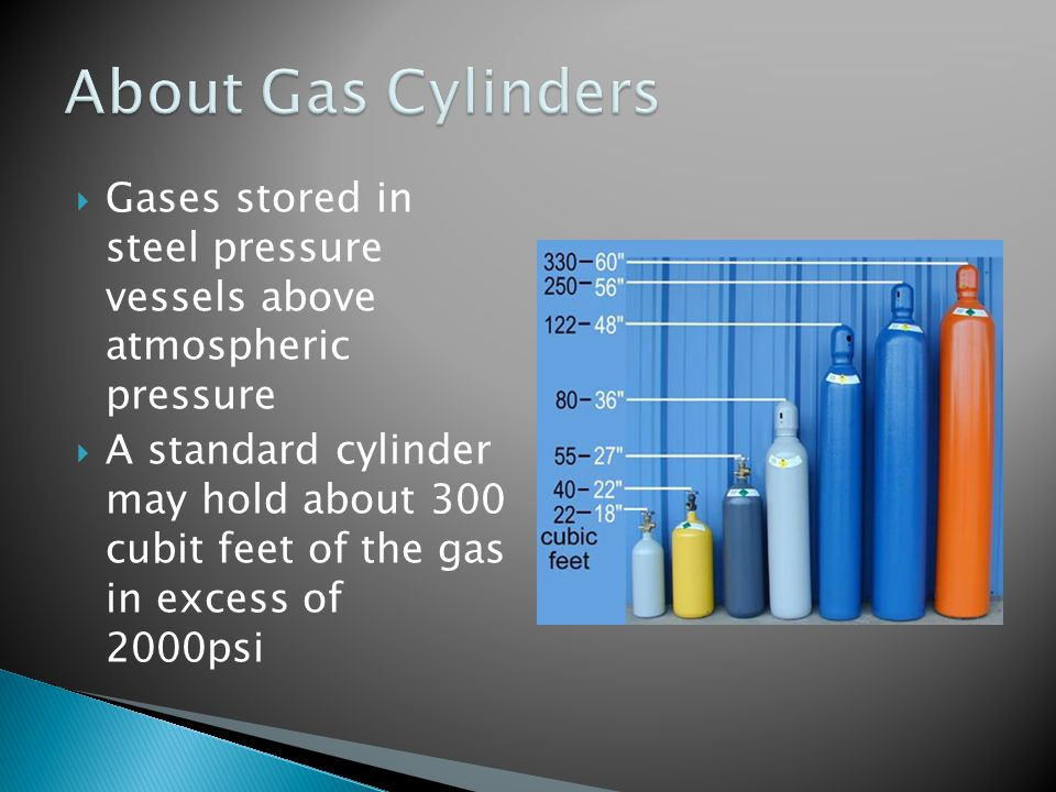 Gases stored in steel pressure vessels above atmospheric pressure  A standard cylinder may hold about 300 cubit feet of the gas in excess of 2000psi
