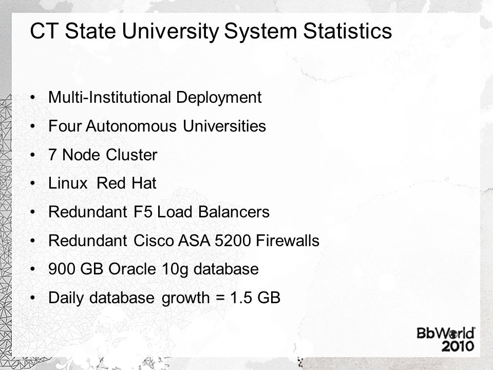 CT State University System Statistics Multi-Institutional Deployment Four Autonomous Universities 7 Node Cluster Linux Red Hat Redundant F5 Load Balancers Redundant Cisco ASA 5200 Firewalls 900 GB Oracle 10g database Daily database growth = 1.5 GB