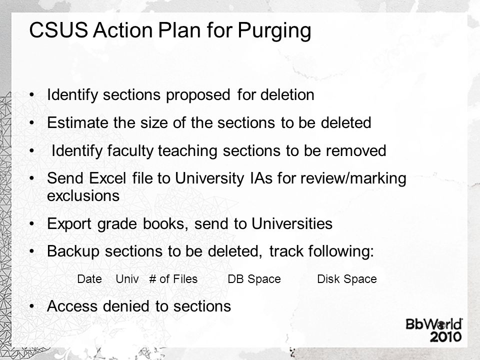 CSUS Action Plan for Purging Identify sections proposed for deletion Estimate the size of the sections to be deleted Identify faculty teaching section