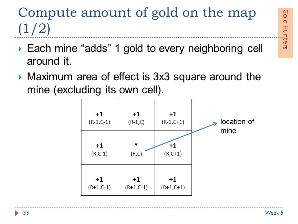  Each mine adds 1 gold to every neighboring cell around it.