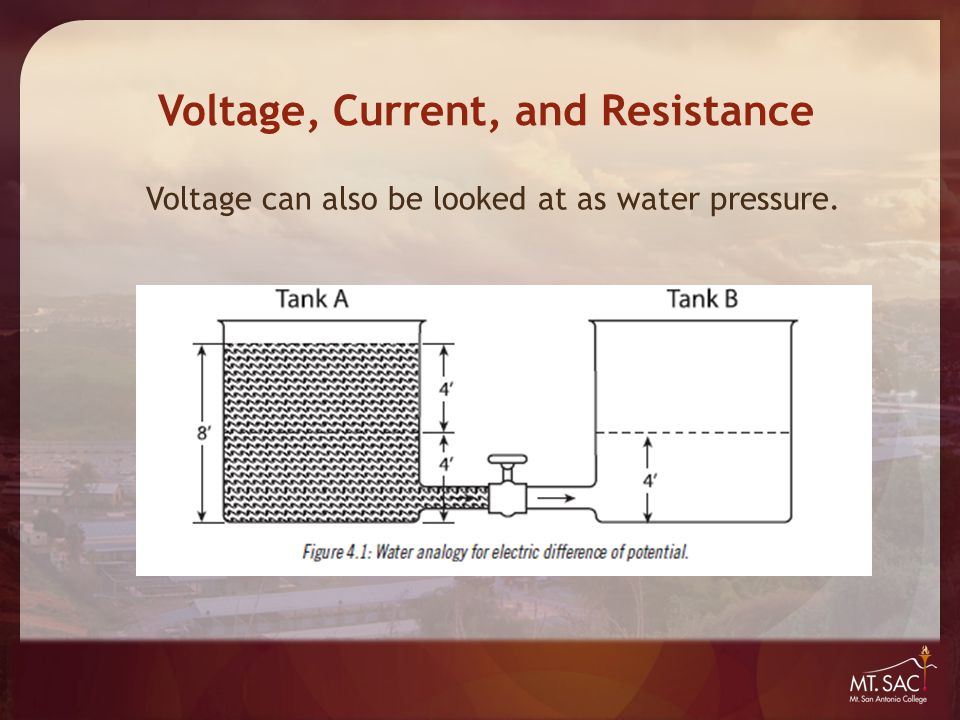 Voltage can also be looked at as water pressure. Voltage, Current, and Resistance