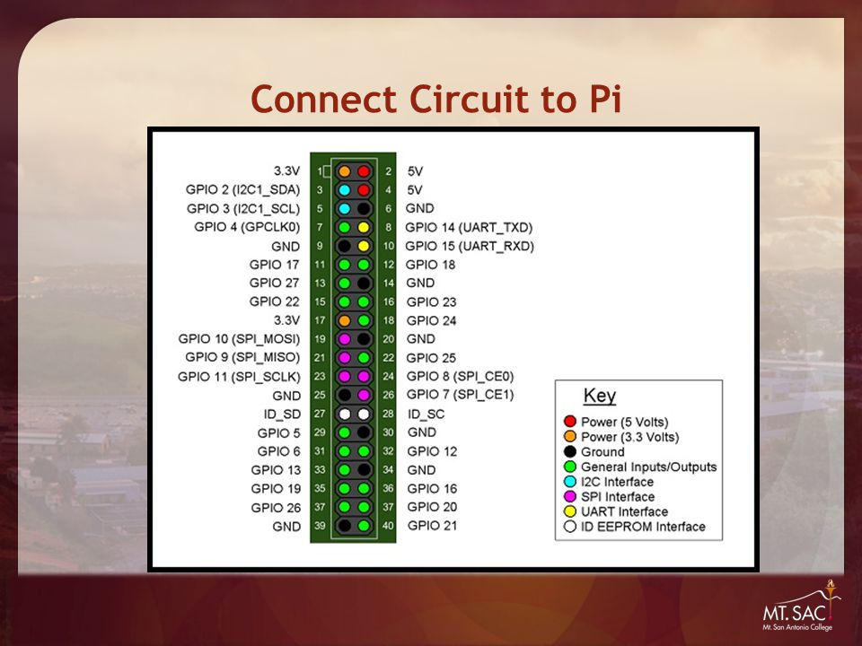 Connect Circuit to Pi