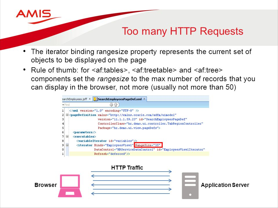 Too many HTTP Requests The iterator binding rangesize property represents the current set of objects to be displayed on the page Rule of thumb: for, a