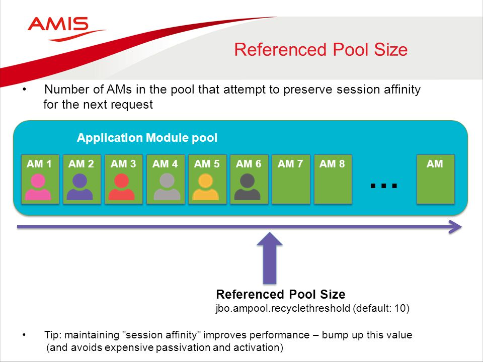 Referenced Pool Size AM 1 Application Module pool Referenced Pool Size jbo.ampool.recyclethreshold (default: 10) AM 2 AM 3 AM 4 AM 5 AM 6 AM 7 AM 8 AM … Tip: maintaining session affinity improves performance – bump up this value (and avoids expensive passivation and activation) Number of AMs in the pool that attempt to preserve session affinity for the next request