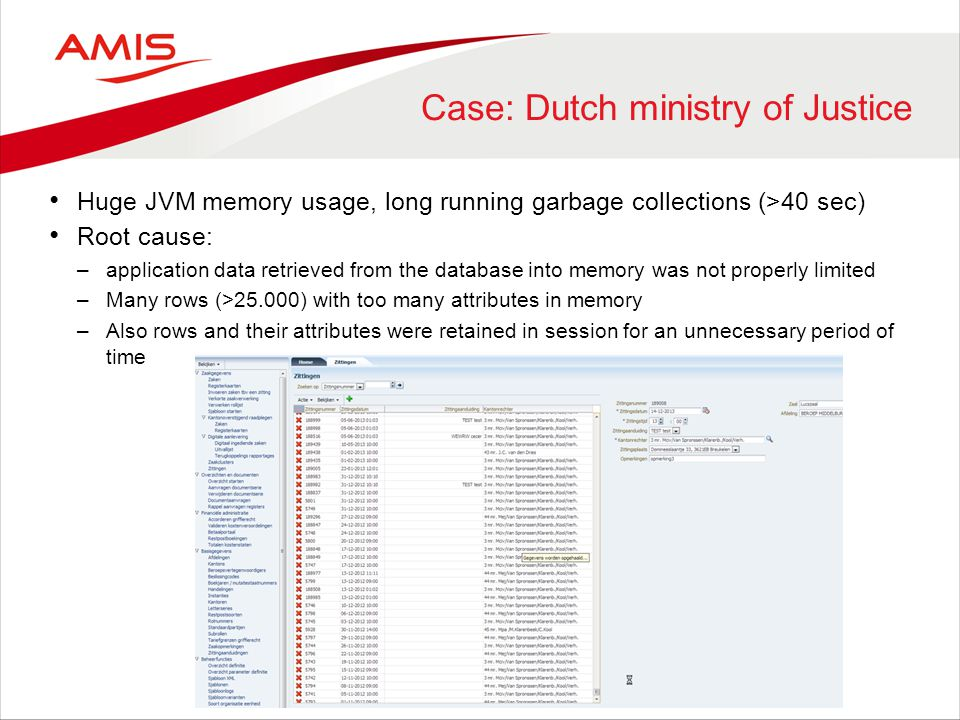 Case: Dutch ministry of Justice Huge JVM memory usage, long running garbage collections (>40 sec) Root cause: –application data retrieved from the dat