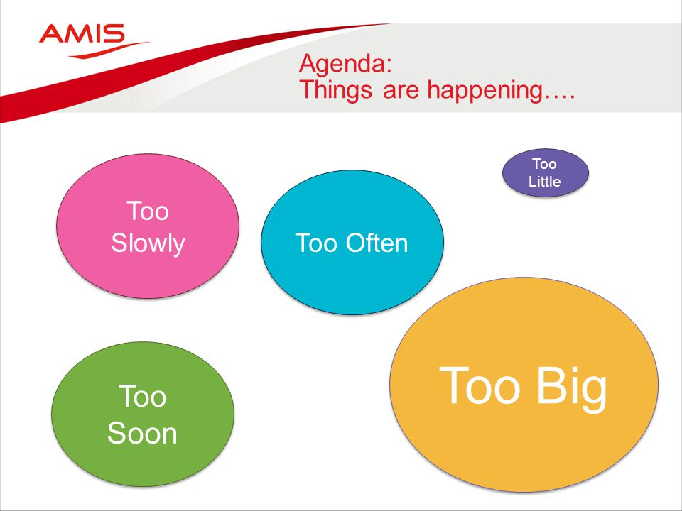 Agenda: Things are happening…. Too Soon Too Often Too Slowly Too Little Too Big