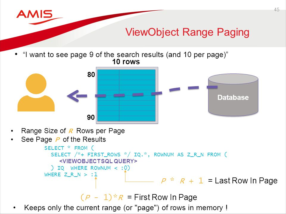 "45 ViewObject Range Paging ""I want to see page 9 of the search results (and 10 per page)"" Database 10 rows 80 90 Keeps only the current range (or"