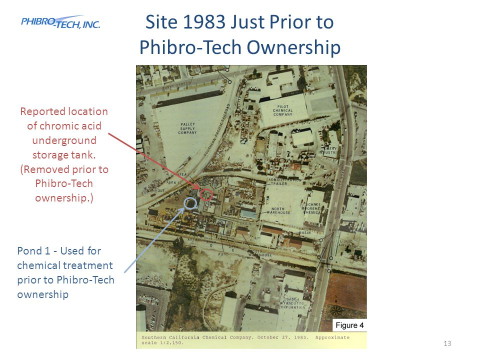 Site 1983 Just Prior to Phibro-Tech Ownership Reported location of chromic acid underground storage tank.