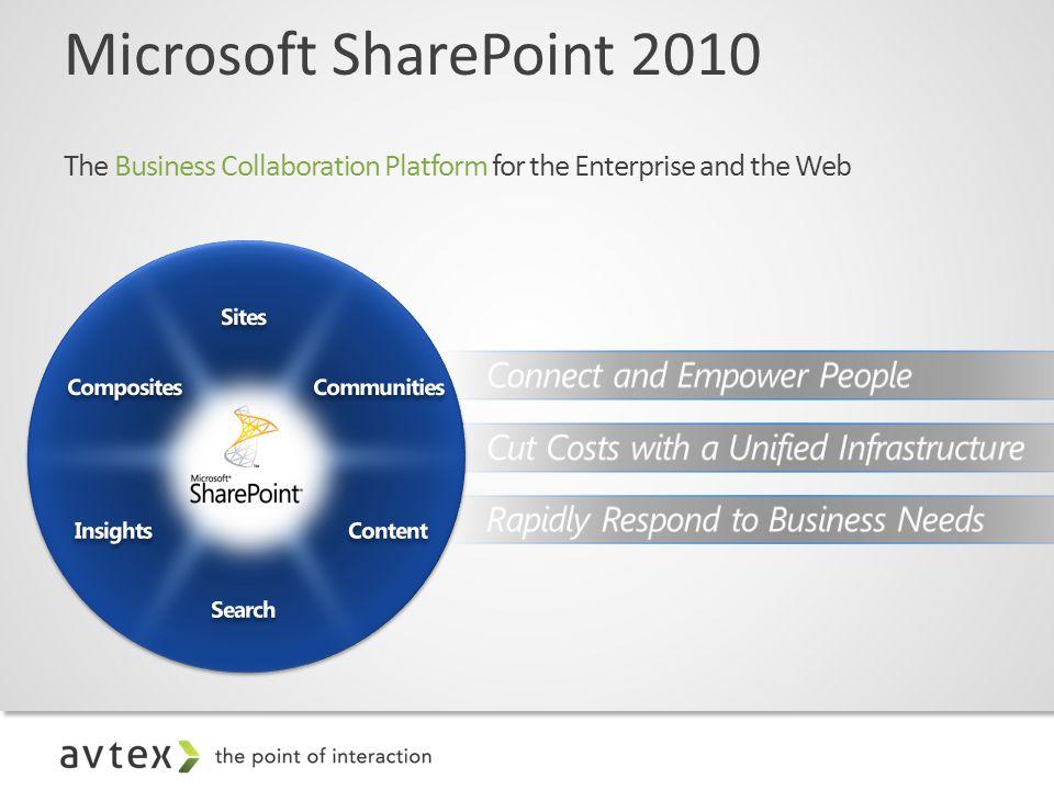 Microsoft SharePoint 2010