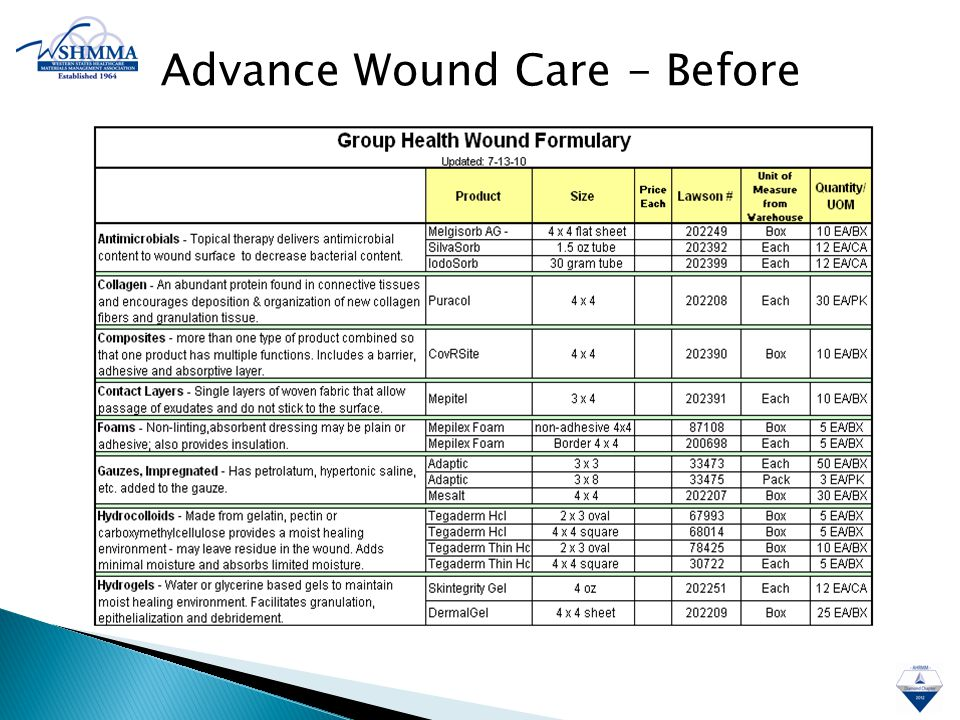 Advance Wound Care - Before