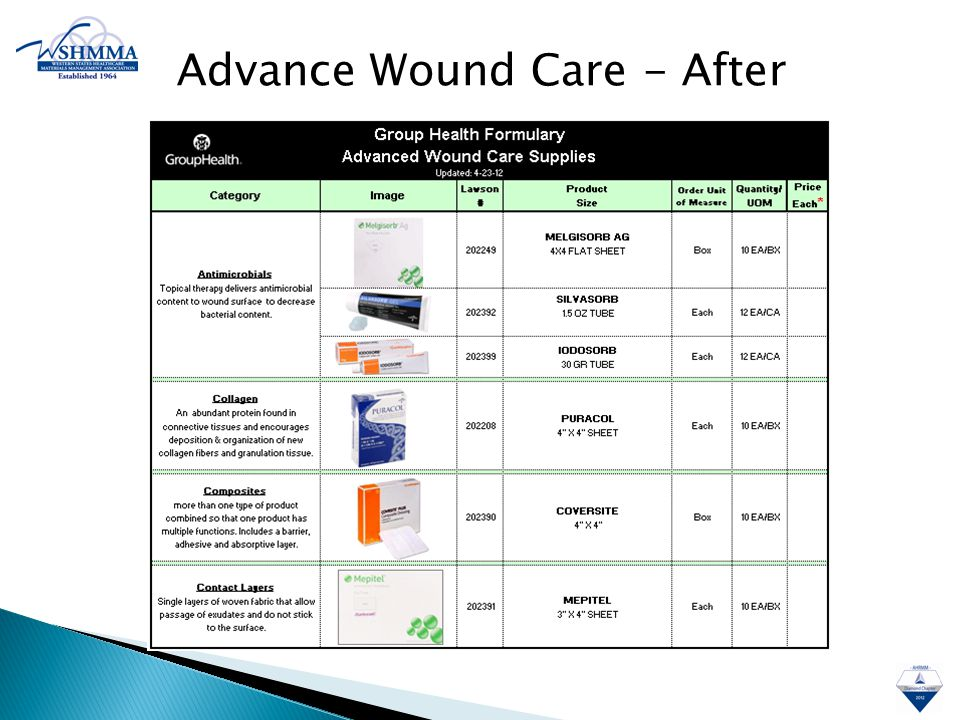 Advance Wound Care - After