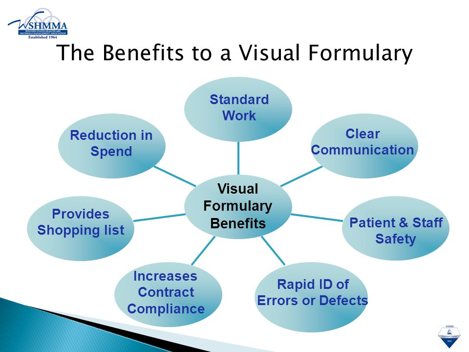 The Benefits to a Visual Formulary Visual Formulary Benefits Standard Work Clear Communication Patient & Staff Safety Rapid ID of Errors or Defects Increases Contract Compliance Provides Shopping list Reduction in Spend