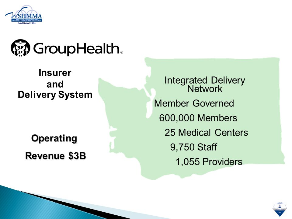 Integrated Delivery Network Member Governed 600,000 Members 25 Medical Centers 9,750 Staff 1,055 Providers Insurer and Delivery System Operating Reven