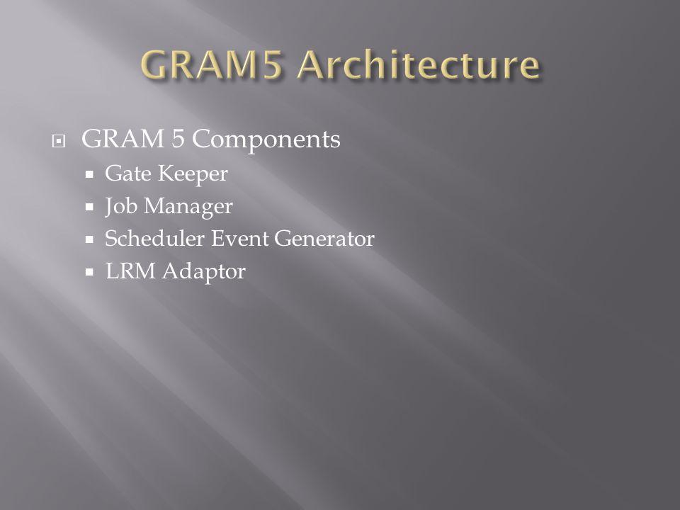  GRAM 5 Components  Gate Keeper  Job Manager  Scheduler Event Generator  LRM Adaptor