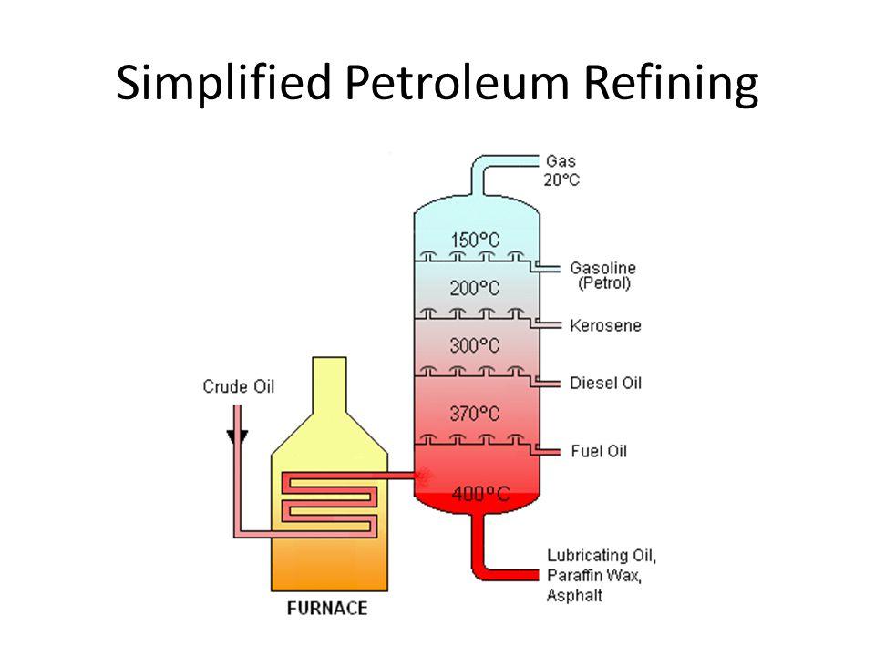 Simplified Petroleum Refining