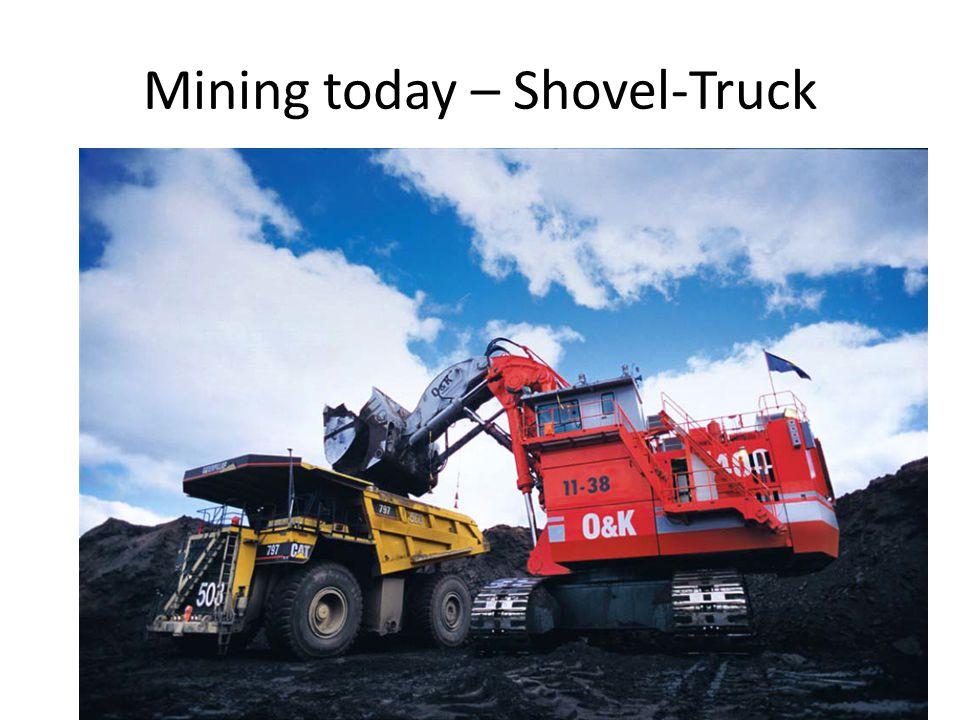 Mining today – Shovel-Truck
