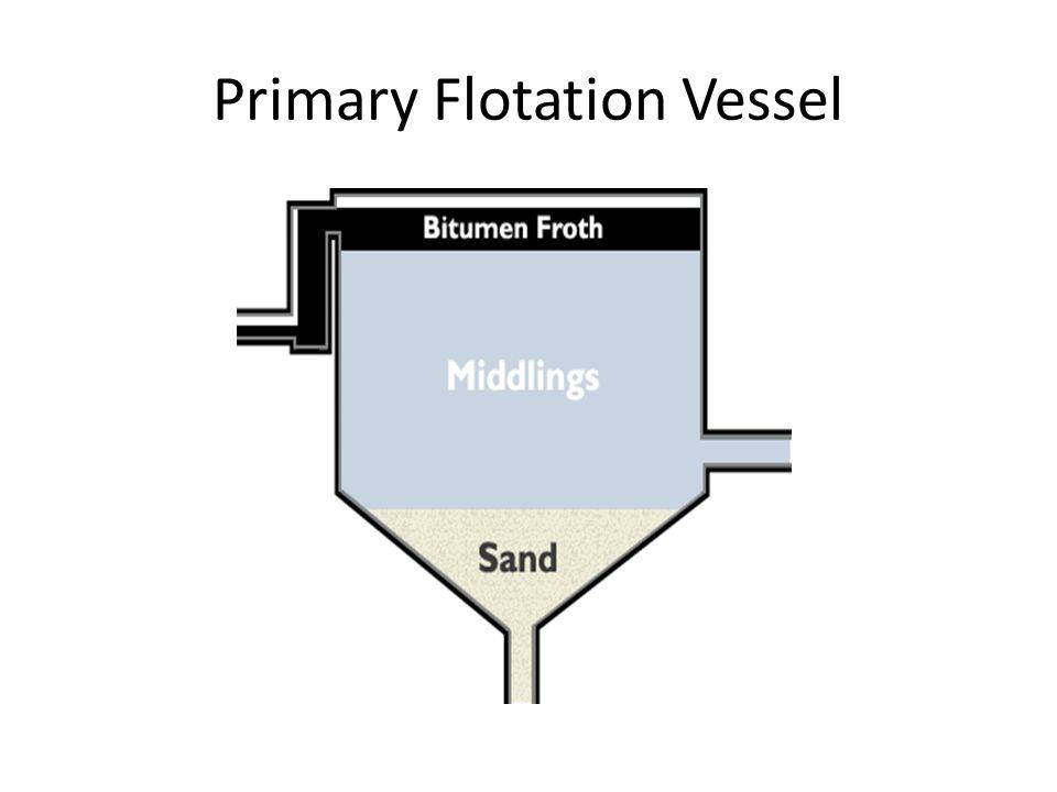 Primary Flotation Vessel