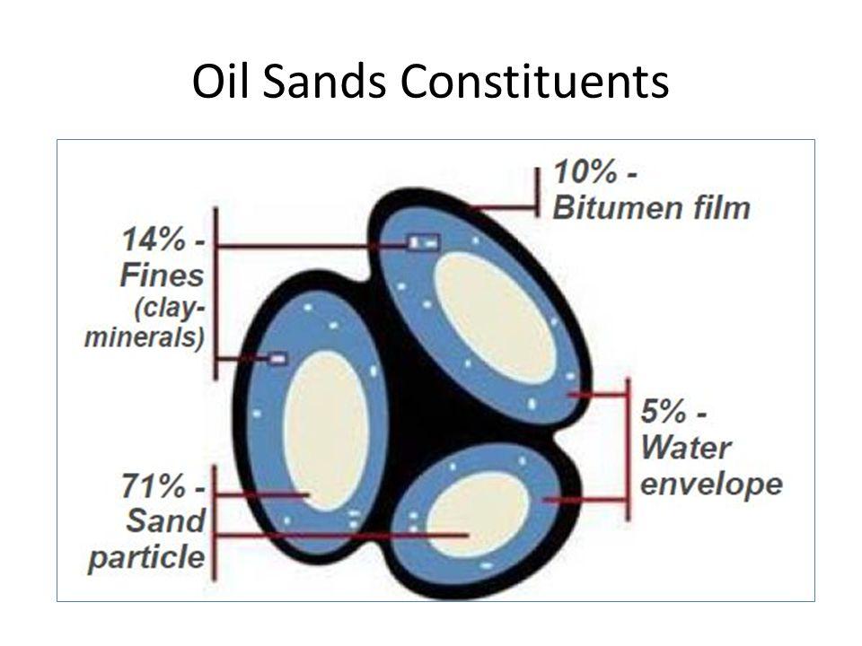 Oil Sands Constituents