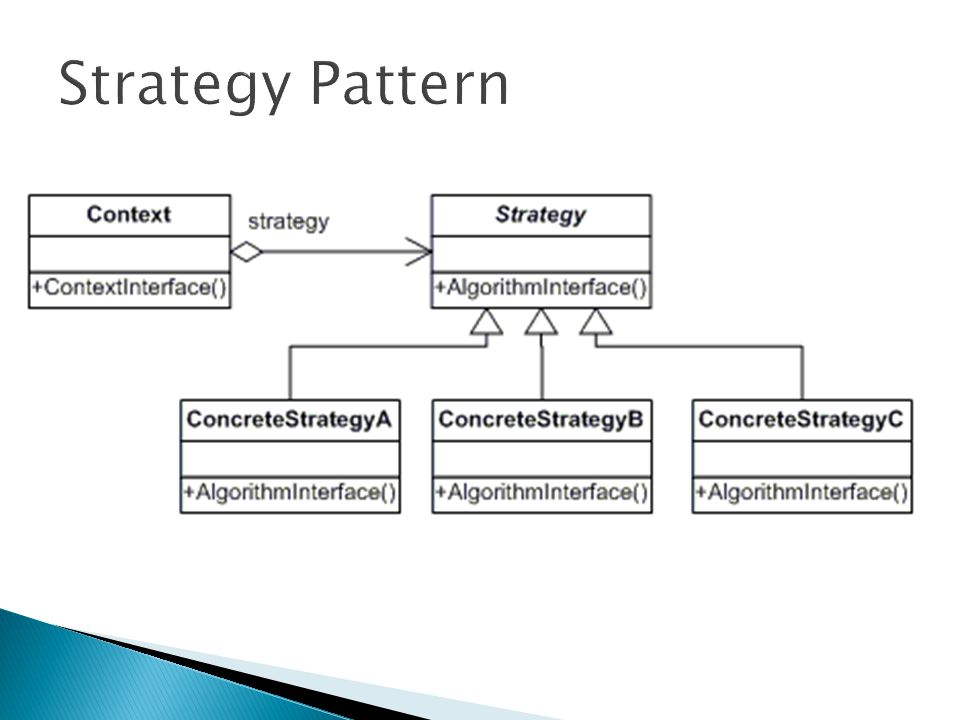 Intent: Allows multiple implementation strategies to be interchangeable, so that they can easily be swapped at run-time, and so that new strategies can be easily added.