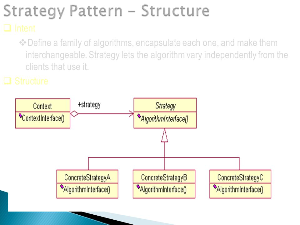  A Strategy defines a set of algorithms that can be used interchangeably.