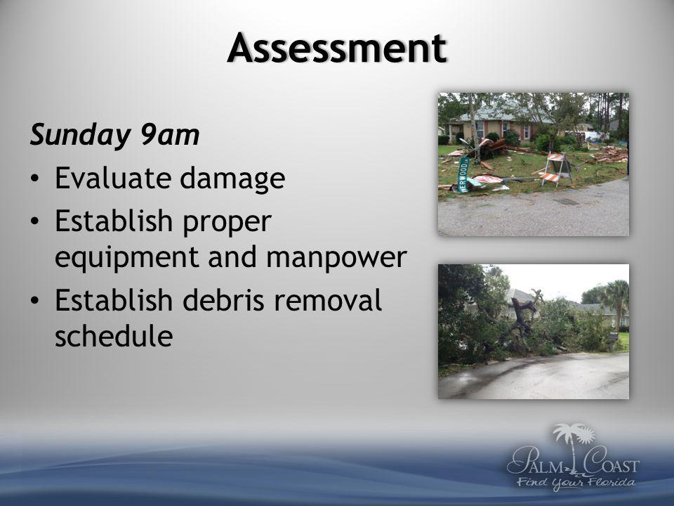 Public Works labor: $17,123.75 Public Works equipment: $34,468.75 Palm Coast debris: $15,180 Waste Pro: $25,553.42 FCSO: $89,254.75 Flagler Emer.