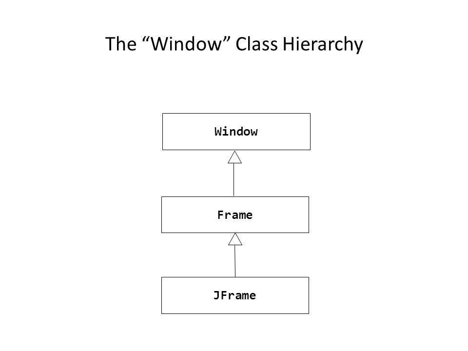 Window Classes Window JFrame