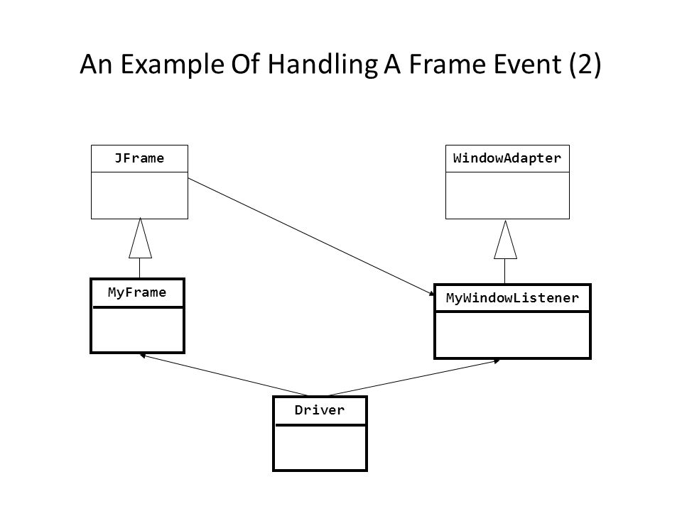 An Example Of Handling A Frame Event Location of the example: /home/219/examples/gui/2windowEvents