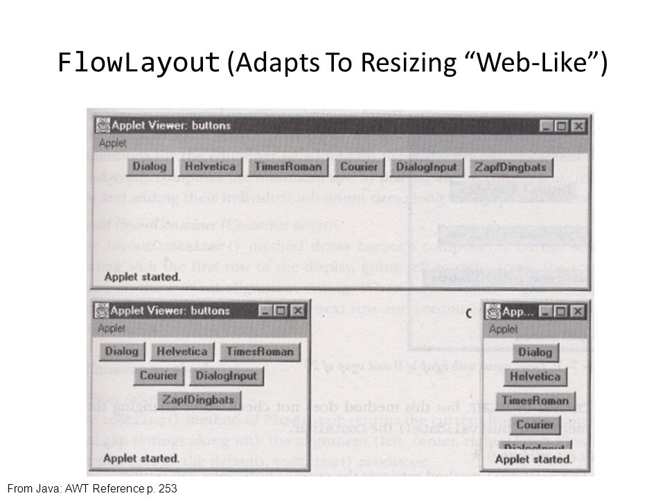 CardLayout ( Tab-Like ) From Java: AWT Reference p. 264