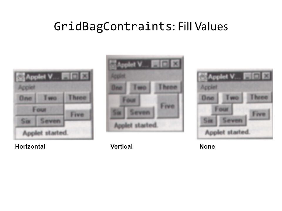 Some Important Parts Of The GridBagConstraints Class public class GridBagConstraints { // Used in conjunction with the constants below to determine // the resize policy of the component public int fill; // Apply only if there is available space.