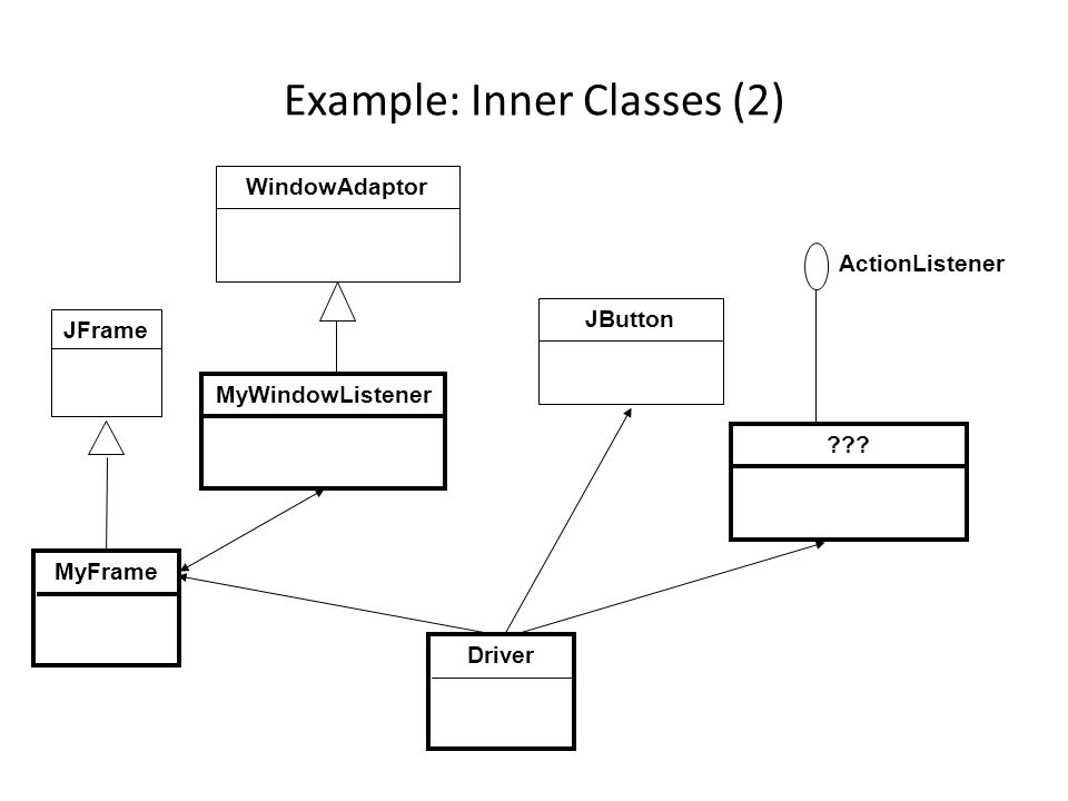 Example: Inner Classes Location Of example: /home/219/examples/gui/8buttonAlternateInner