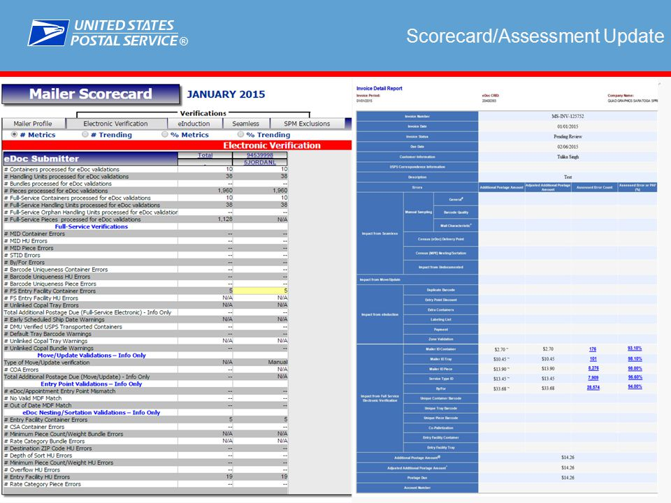 ® Seamless Acceptance Update Working on SOX Compliance 2/23 Fixes: Improve Undocumented Logic for Categorization and Calculation 3/9 Fixes: Fix Undocumented count for New MIDs in Postal Wizard 3/23 Fixes Fix Unlinked OCI pieces showing up as Undocumented Synchronize timing between Summary and Drill Reports Postage Assessment fixes 4/12 Enhancements: Increase volume of error data via Mailer Scorecard which is capped at 100 today 17