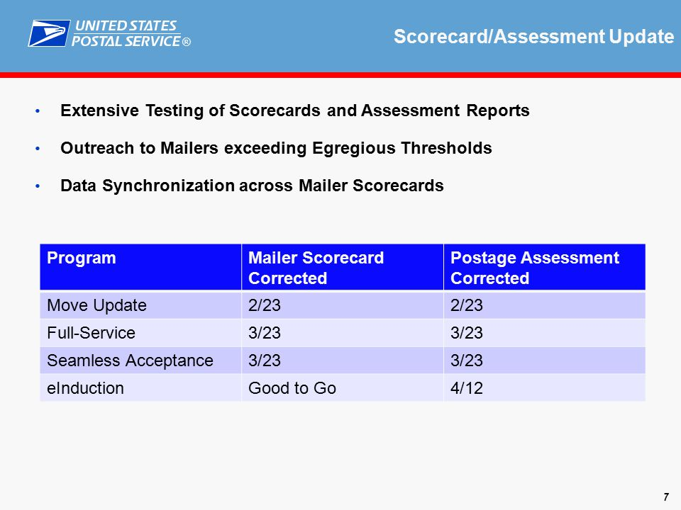 ® ProgramMailer Scorecard Corrected Postage Assessment Corrected Move Update2/23 Full-Service3/23 Seamless Acceptance3/23 eInductionGood to Go4/12 7 Extensive Testing of Scorecards and Assessment Reports Outreach to Mailers exceeding Egregious Thresholds Data Synchronization across Mailer Scorecards