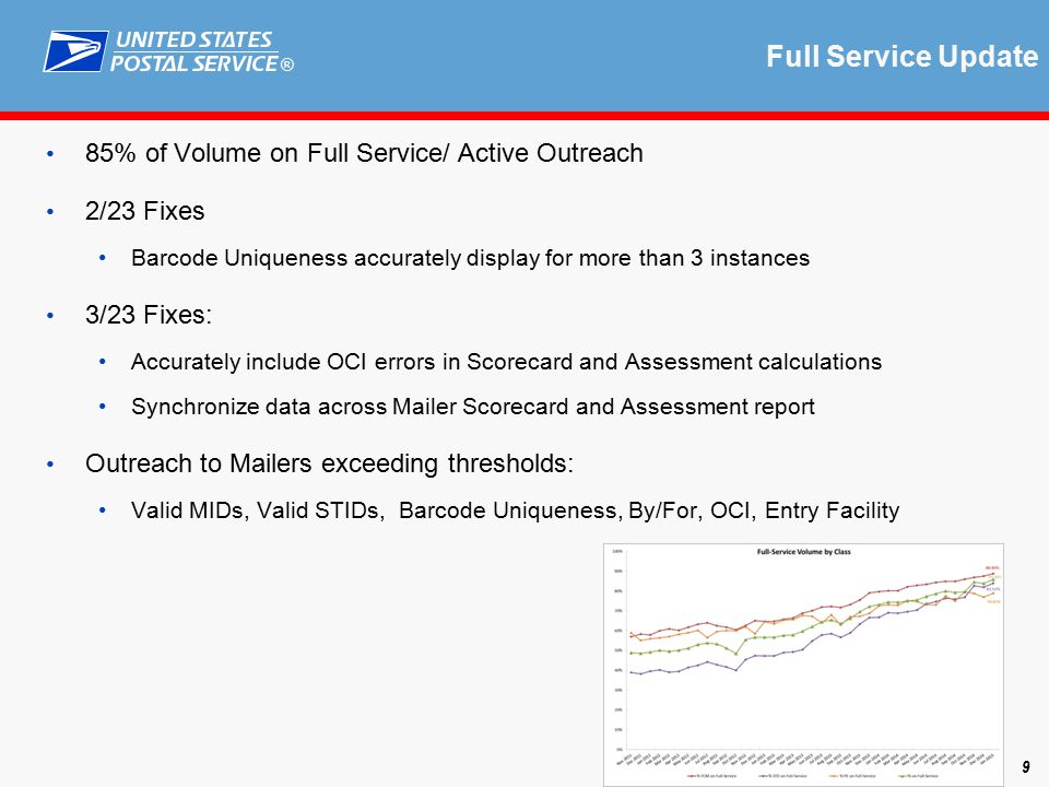 ® Full Service Update 85% of Volume on Full Service/ Active Outreach 2/23 Fixes Barcode Uniqueness accurately display for more than 3 instances 3/23 Fixes: Accurately include OCI errors in Scorecard and Assessment calculations Synchronize data across Mailer Scorecard and Assessment report Outreach to Mailers exceeding thresholds: Valid MIDs, Valid STIDs, Barcode Uniqueness, By/For, OCI, Entry Facility 9
