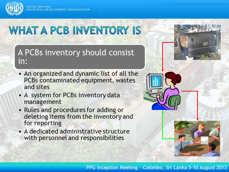 PPG Inception Meeting – Colombo, Sri Lanka 5-10 August 2013 Following the Stockholm convention, the PCB inventory should include all the equipment with internal volume greater than 5Liters and PCBs concentration greater than 50 ppm.