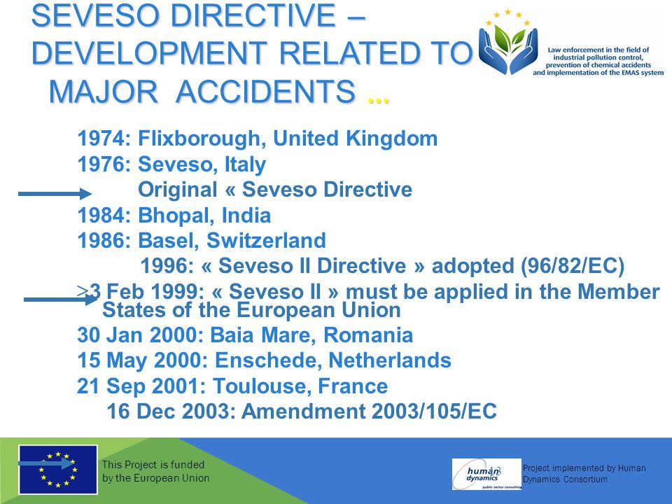 This Project is funded by the European Union Project implemented by Human Dynamics Consortium 13 SEVESO DIRECTIVE – DEVELOPMENT RELATED TO MAJOR ACCIDENTS...