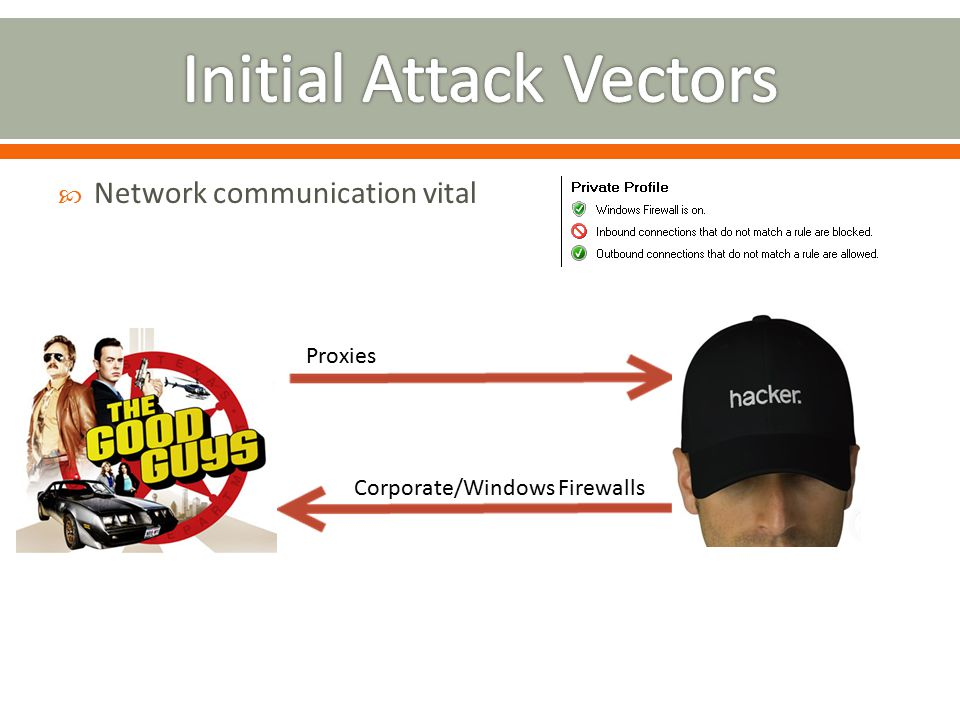  Network communication vital Proxies Corporate/Windows Firewalls