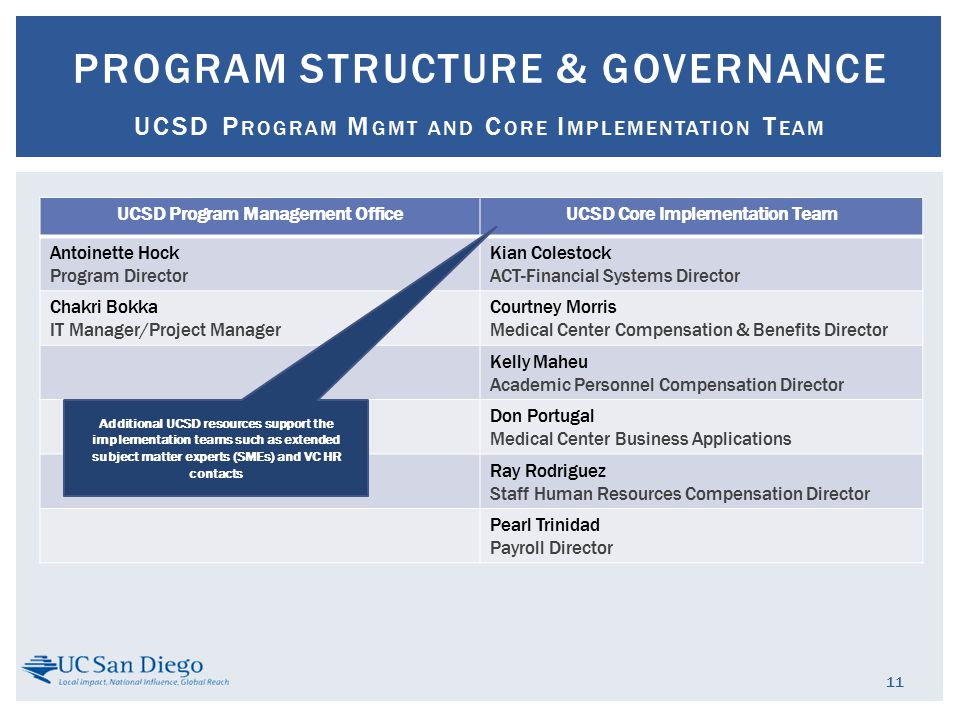 UCSD Program Management OfficeUCSD Core Implementation Team Antoinette Hock Program Director Kian Colestock ACT-Financial Systems Director Chakri Bokka IT Manager/Project Manager Courtney Morris Medical Center Compensation & Benefits Director Kelly Maheu Academic Personnel Compensation Director Don Portugal Medical Center Business Applications Ray Rodriguez Staff Human Resources Compensation Director Pearl Trinidad Payroll Director 11 PROGRAM STRUCTURE & GOVERNANCE UCSD P ROGRAM M GMT AND C ORE I MPLEMENTATION T EAM Additional UCSD resources support the implementation teams such as extended subject matter experts (SMEs) and VC HR contacts