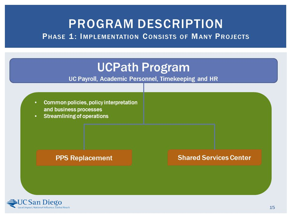 15 PROGRAM DESCRIPTION P HASE 1: I MPLEMENTATION C ONSISTS OF M ANY P ROJECTS UCPath Program UC Payroll, Academic Personnel, Timekeeping and HR PPS Replacement Shared Services Center Common policies, policy interpretation and business processes Streamlining of operations