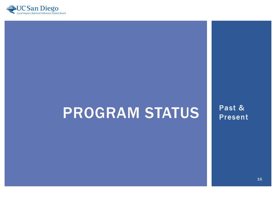 Past & Present 16 PROGRAM STATUS