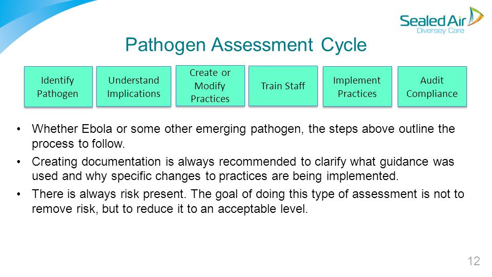 Pathogen Assessment Cycle Whether Ebola or some other emerging pathogen, the steps above outline the process to follow.