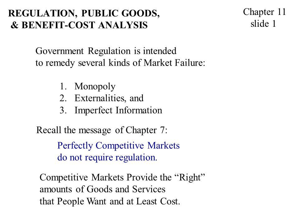 Market Failure due to Monopoly 11.2 Output Price Industry Demand Unit Cost E QCQC PCPC QMQM PMPM  M M C.