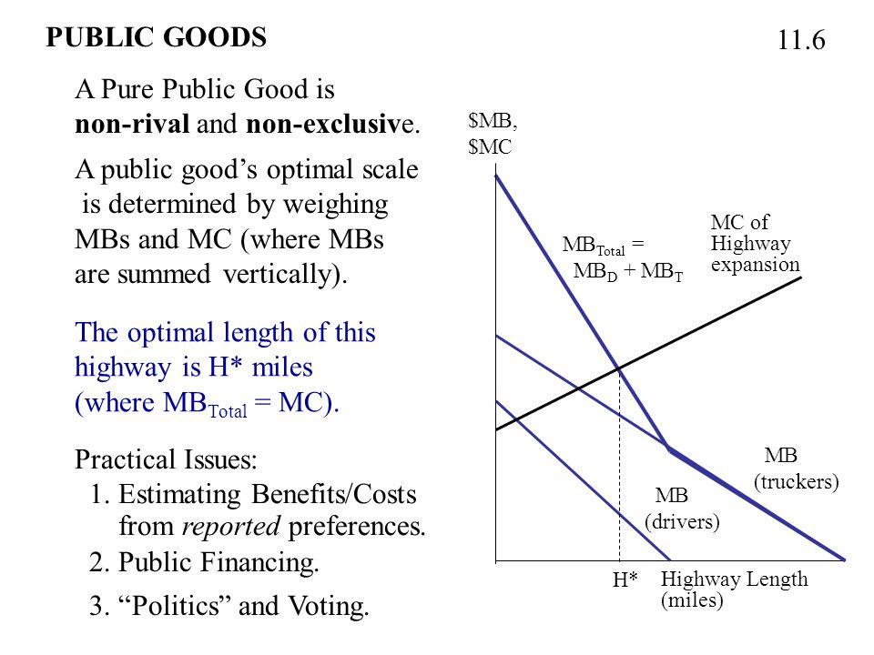 PUBLIC GOODS 11.6 A Pure Public Good is non-rival and non-exclusive.