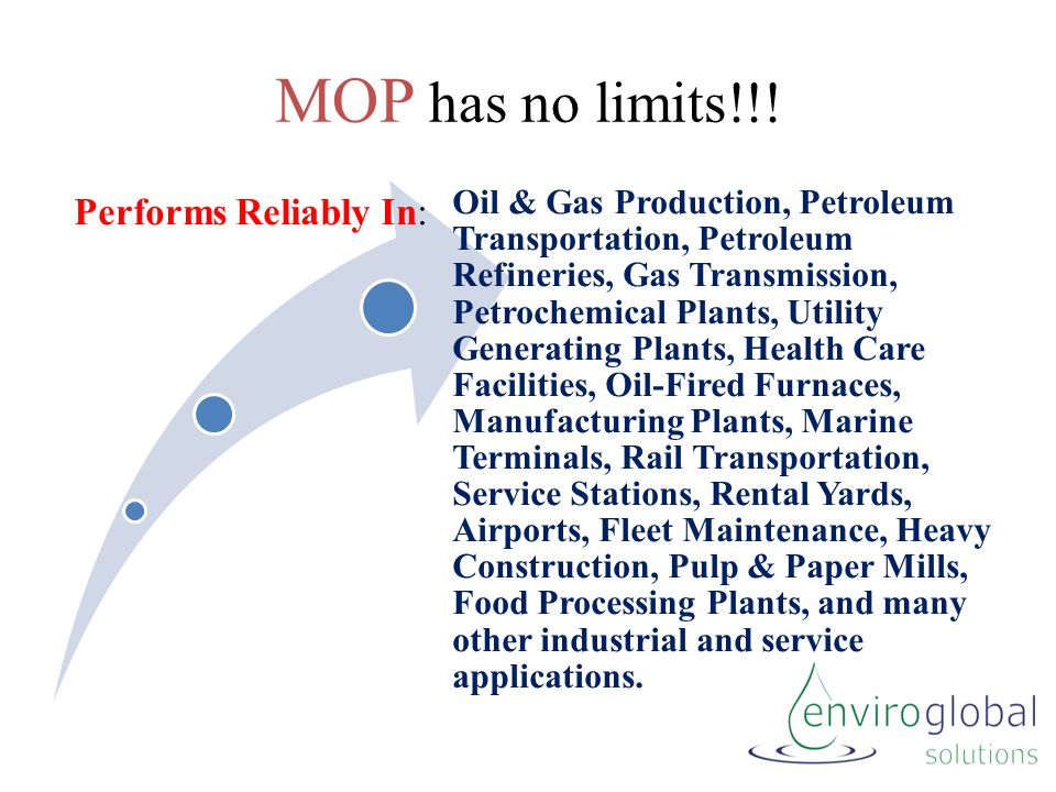 MOP's COMPETITIVE EDGE.