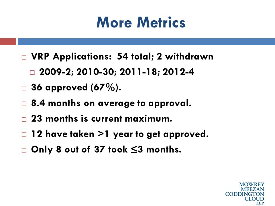 More Metrics  VRP Applications: 54 total; 2 withdrawn  2009-2; 2010-30; 2011-18; 2012-4  36 approved (67%).